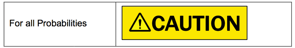 ANSI Z535 Standard: Caution Signal Word