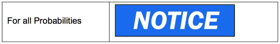 ANSI Z535 Standard: Notice Signal Word